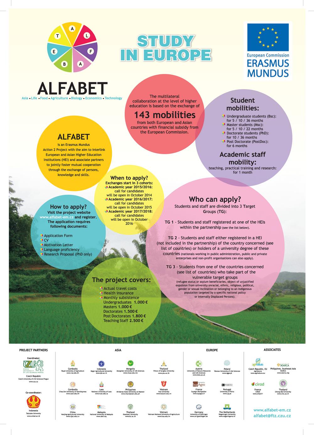 Program Erasmus Mundus 2 (ALFABET)